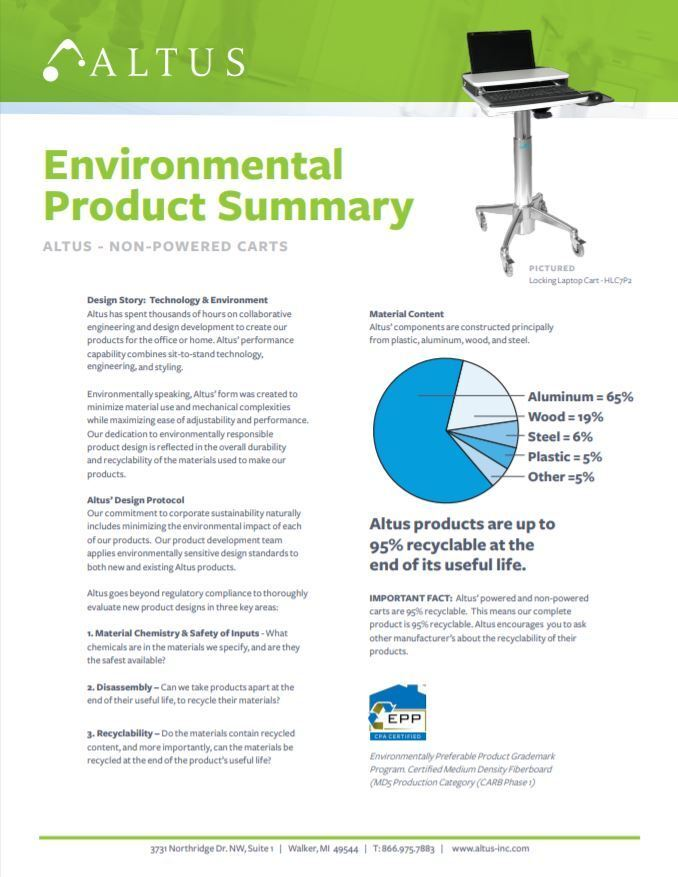 Environmental Summ Cover