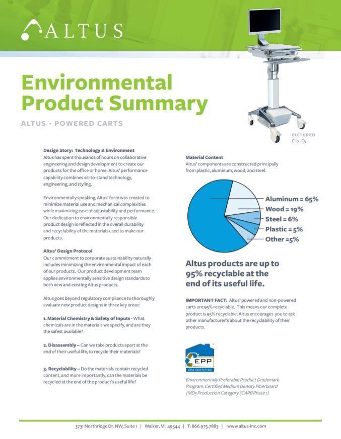 Environmental Summ Pwd