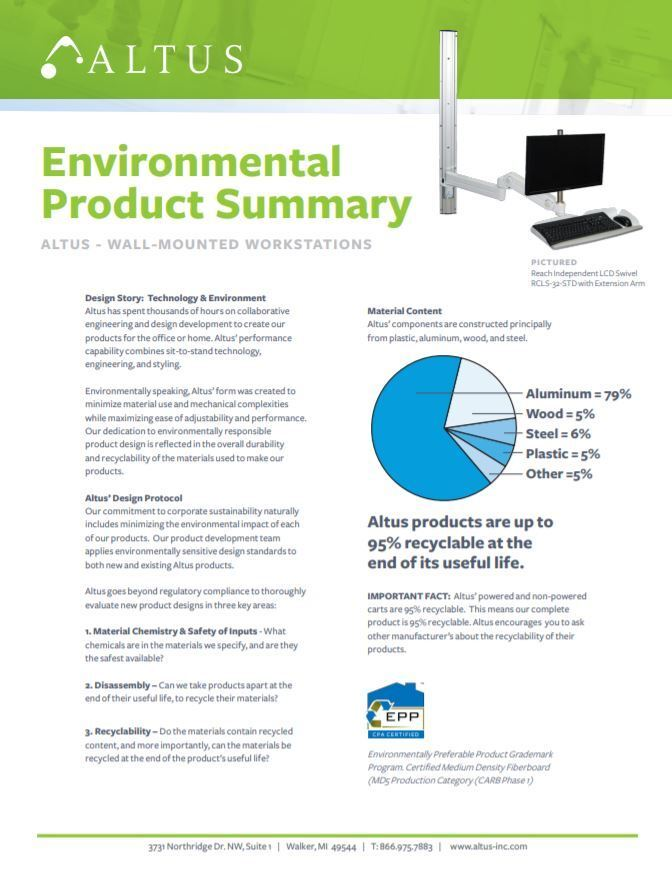 Environmental Summ Wallmount Cover 1
