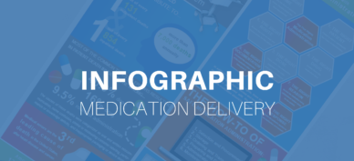 Infographic Med Delivery 2
